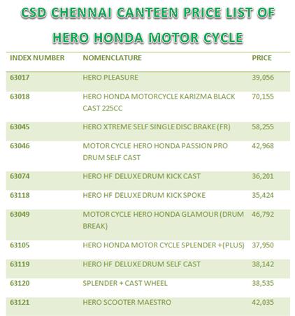 HERO HONDA MOTOR
