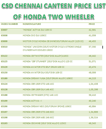 HONDA TWO WHEELER