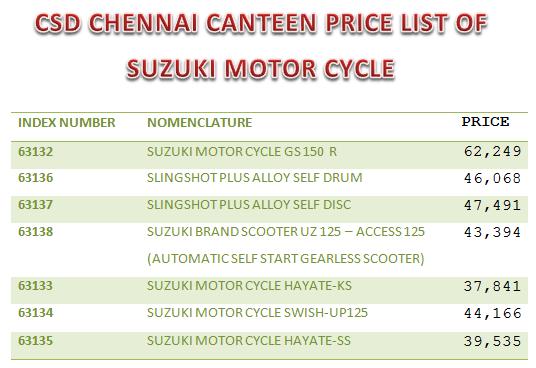 SUSKI MOTOR CYCLE