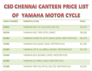 YAMAHA MOTOR CYCLE