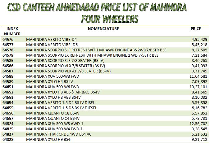 ahmedabad mahindra
