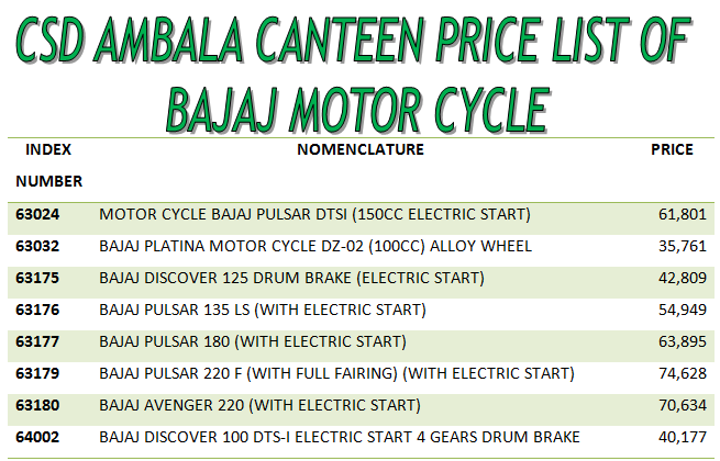 bajaj motor cycle