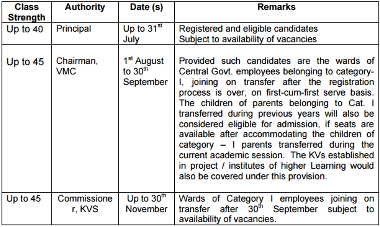 KV-School-Guidelines-2