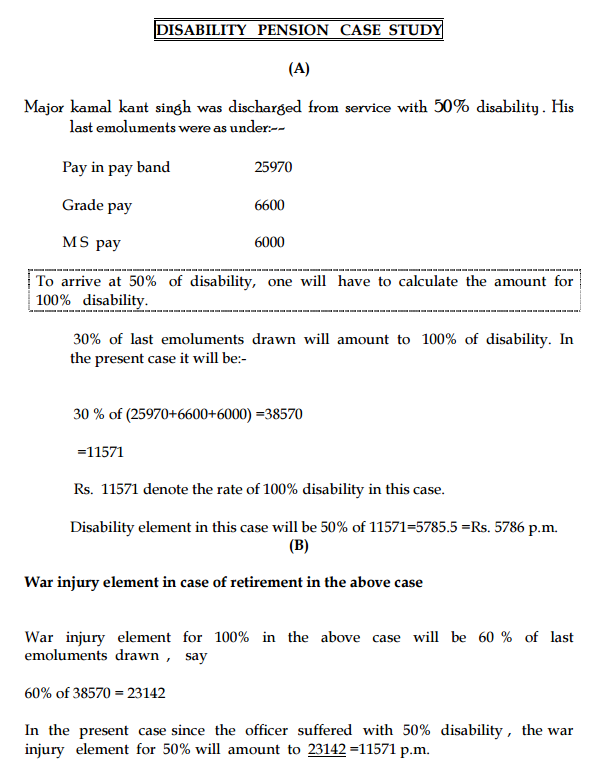 Formula for calculation of revised pension for those employees.