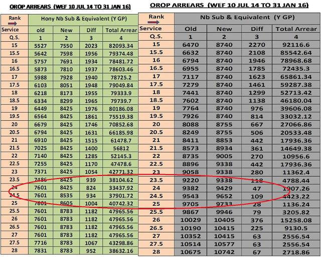 orop fixation anomalies-4