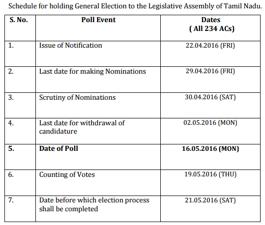 3 Election-in-Tamilnadu