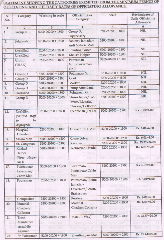 nfir allowance list
