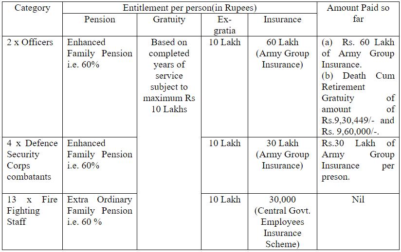 entitlement-pension