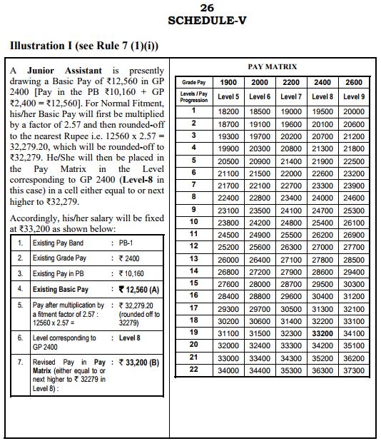 TN-Illus-1 Tamil Nadu Medical Application Form Download on